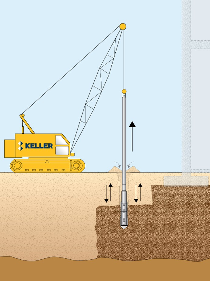 Keller rig performing vibro compaction